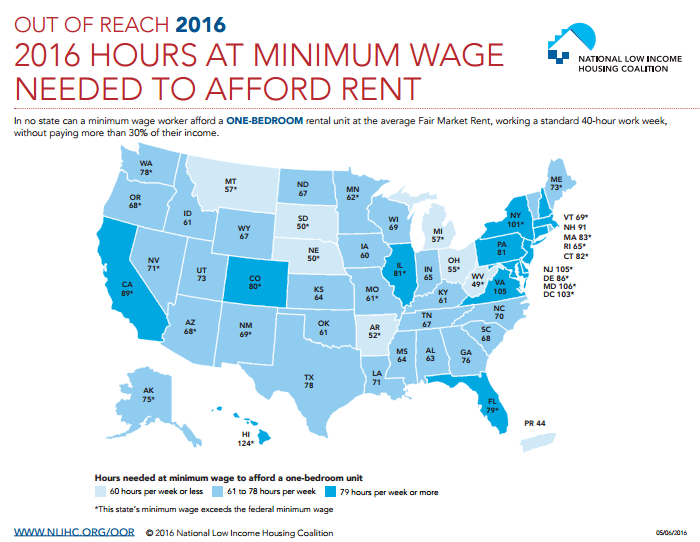 The Salary You Need to Afford a 2-Bedroom Rental in Each State